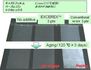 エクセレックス®              低分子量ポリオレフィン