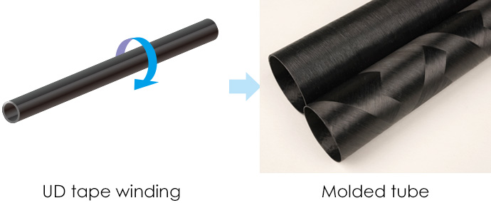 UD tape winding -> Molded pipe  | Molded pipe