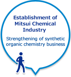 Establishment of Mitsui Chemical Industry Strengthening of synthetic organic chemistry business