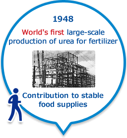 1948 World's first large-scale production of urea for fertilizer Contribution to stable food supplies