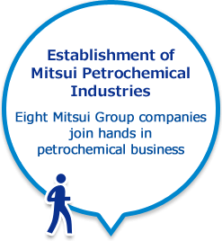 Establishment of Mitsui Petrochemical Industries Eight Mitsui Group companies join hands in petrochemical business