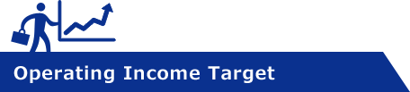 Operating Income Target